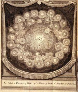 Premiere representation explicite de systemes planetaires extra-solaires (Fontenelle, Entretiens).