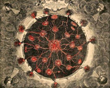 Coupe transversale de la terre montrant le feu central, selon Athanasius Kircher.
